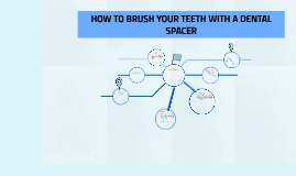 HOW TO BRUSH YOUR TEETH WITH A DENTAL SPACER