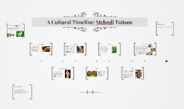 A Cultural Timeline: Mehndi Tattoos