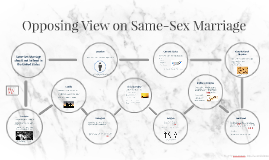 Opposing view points of same sex marriages
