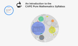 An Introduction to the Structure of the CAPE Pure Math Sylla