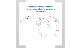 Personality & the Expression of negative states