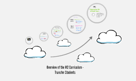 M2 Curriculum Overview for Transfer Students