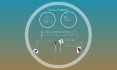 Acids/Base