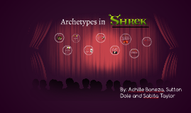 Archetypes in Shrek