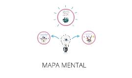 Mapa mental norma ISO 9001 Numeral 5 y 6