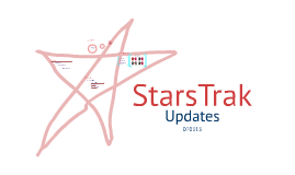 StarsTrak Updates