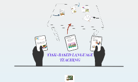 Copy of TASK-BASED LANGUAGE TEACHING