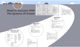 Road to Success Queens of Cream
