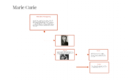 Marie Curie: The Beginning