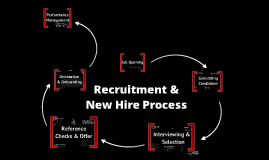 Recruitment & New Hire Process