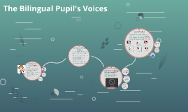 The Bilingual Pupil's Voices