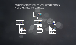 TECNICAS DE PREVENCION DE ACCIDENTES DE TRABAJO Y ENFERMEDAD