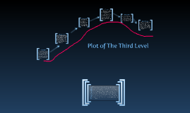 Copy of The Third Level Plot