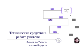 Леманова Татьяна 1 поток 8 группа