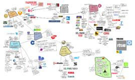 Curso2014/2015NEGOCIO Y MERCADO DE LA ECONOMÍA CREATIVA. El mercado de la comunicación
