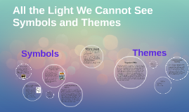 Copy of All the Light We Cannot See Symbols and Themes