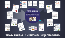 Copy of CAMBIO Y DESARROLLO ORGANIZACIONAL