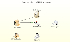 West Hazelton SEPM Reconnect
