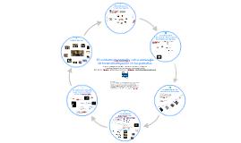 Copy of El consumo transmedia como estrategia de lectura navegación