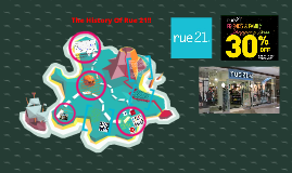 Copy of The History Of Rue 21