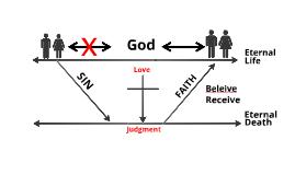 Line Diagram