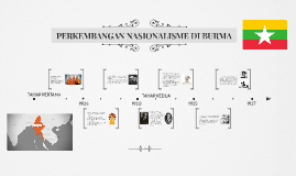 Copy of PERKEMBANGAN NASIONALISME DI BURMA