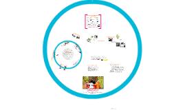 El cuerpo y las emociones en la red. Ideas para pensar la Convivencia escolar 2.0   :-)