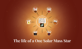 The life of a One Solar Mass Star