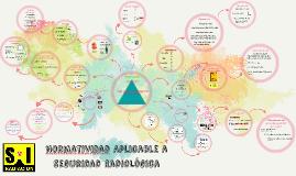 Normatividad Aplicable a Seguridad Radiológia