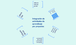 Integración de actividades por proyecto