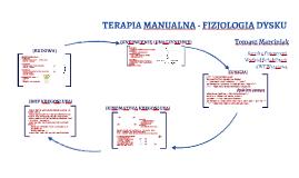 TM FIZJOLOGIA DYSKU (w)