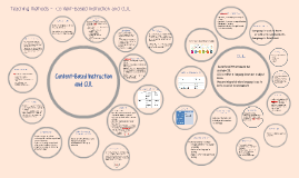 Copy of Content-Based Instruction and CLIL
