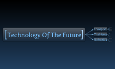 Technology Of The Future By Shoeib Yasin