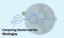 Comparing Hamlet and the Mockingjay