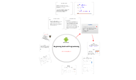 Copy of Beginning Android Programming