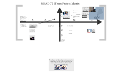 MSAD 75 ITeam Project Matrix- SAMR