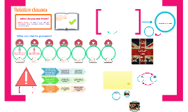 Copy of  Relative Clauses Presentation Grammar
