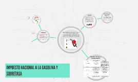 Copy of IMPUESTO A LA GASOLINA Y SOBRETASA A LA GASOLINA