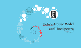 Bohr's Atomic Model and Line Spectra