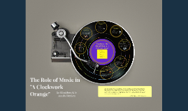 Copy of The Role of Music in Clockwork Orange (book & movie)