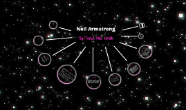 Scientist Timeline:Neil Armstrong by Taryn Rila-Smith on Prezi