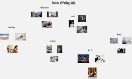 Genres of Photography