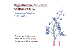 Copy of Organisational Structure: chapter 9 and 10