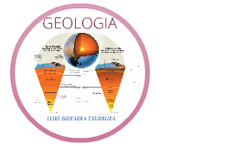 Copy of GEOLOGIA