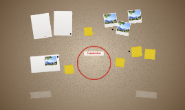 Copy of Investigation Wall (template)