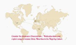 Copy of Cultural diversity presentation