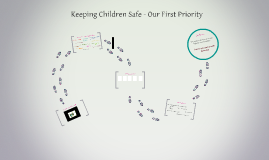 Keeping Children Safe - Our First Priority