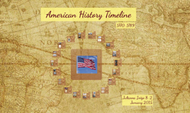 American History Timeline