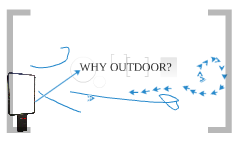 Why Outdoor