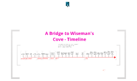 bridge to a wisemans cove analytical Immediately download the a bridge to wiseman's cove summary, chapter-by-chapter analysis, book notes, essays, quotes, character descriptions, lesson plans, and more - everything you need for studying or teaching a bridge to wiseman's cove.
